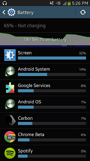 Continue to be amazed with battery life-1381959010345.jpg