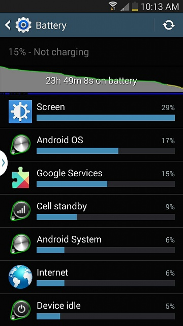 Continue to be amazed with battery life-uploadfromtaptalk1382026667018.jpg