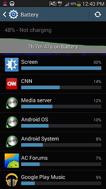 Continue to be amazed with battery life-1382028130485.jpg
