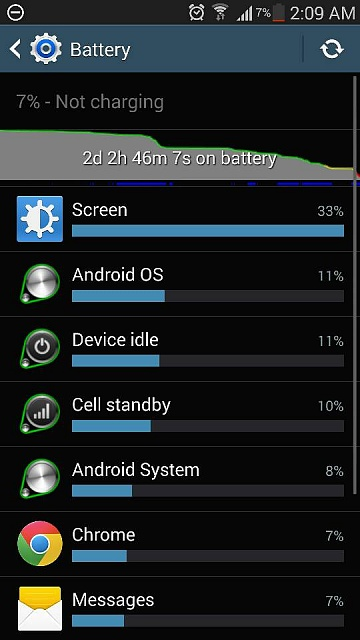 Battery life on Note 3-1382249617522.jpg