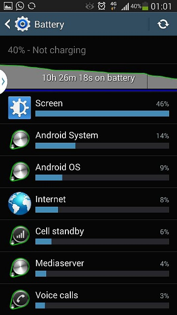 Battery Issue with the Note 3-1384822941295.jpg