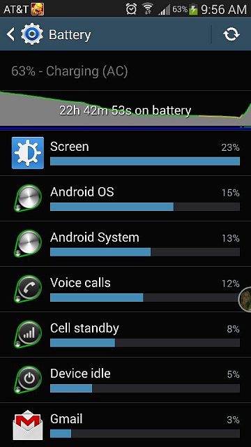 Users with great battery life-1384959488389.jpg