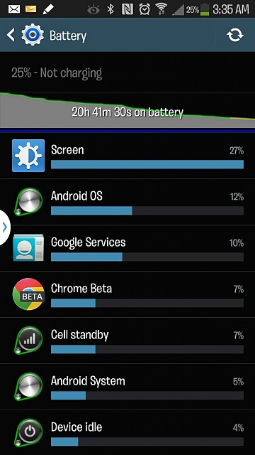 Users with great battery life-uploadfromtaptalk1384966837958.jpg