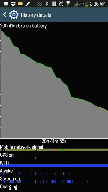 Users with great battery life-uploadfromtaptalk1384966867252.jpg