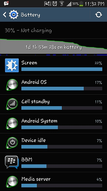 Users with great battery life-screenshot_2013-11-20-23-32-32.jpg