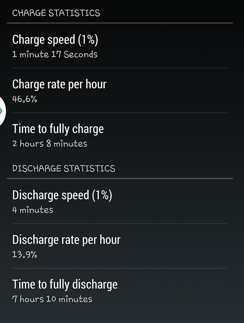 Users with great battery life-2013-11-20-17.21.02.jpg