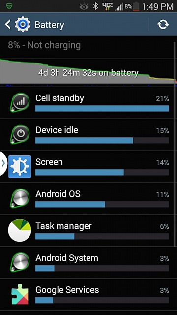 Users with great battery life-screenshot_2013-11-03-13-49-25.jpg