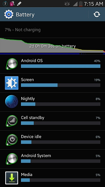 Samsung Galaxy Note 3 – Battery Life, Call Quality and ...