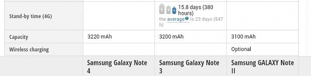 Moving up from a Note 2-how much of a difference between 3 and 4?-screenshot_2014-09-25-20-01-30-1.jpg