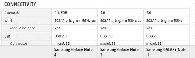 Moving up from a Note 2-how much of a difference between 3 and 4?-screenshot_2014-09-25-20-01-45-2.jpg