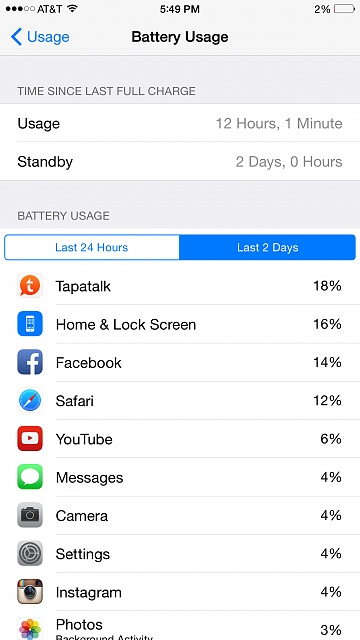 Look like the Note 4 will have pretty good battery life after all!-iphone.jpg