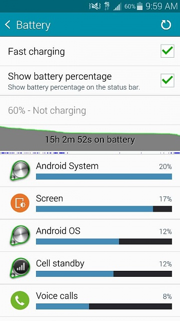 Note 4 How's your battery life?-1413382606550.jpg