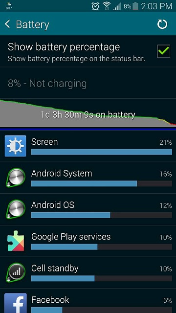Note 4 How's your battery life?-screenshot_2014-10-13-14-03-51.jpg