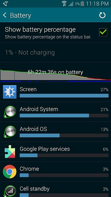 Note 4 How's your battery life?-screenshot_2014-09-06-23-18-53.jpg