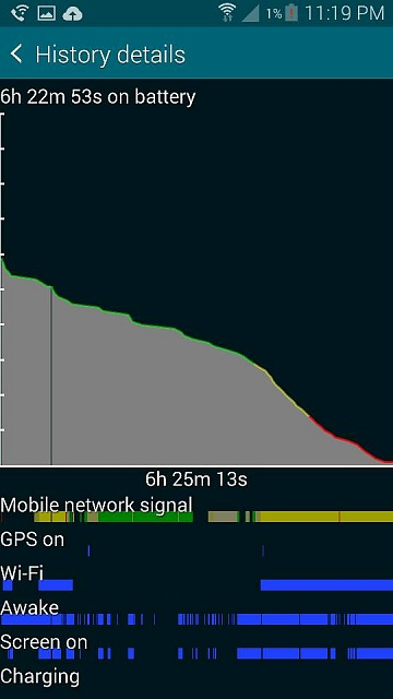 Note 4 How's your battery life?-screenshot_2014-09-06-23-19-10.jpg