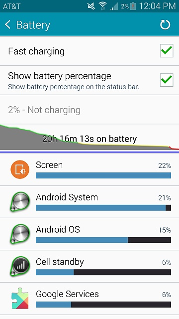 Note 4 - Post your battery life screens and info-screenshot_2014-10-18-12-04-39.jpg