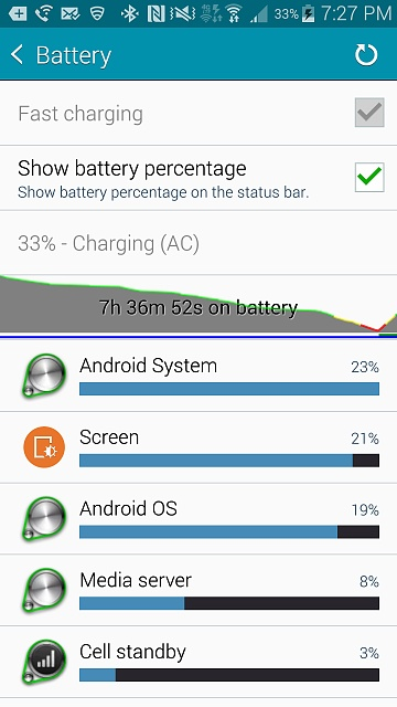 Note 4 - Post your battery life screens and info-2014-10-18-23.27.02.jpg