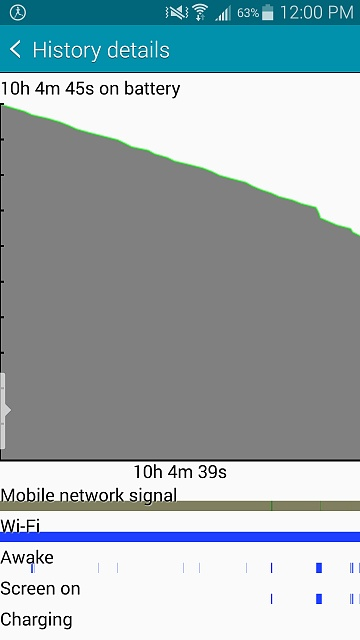 Note 4 - Post your battery life screens and info-cko5obv.jpg
