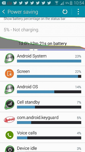 Note 4 - Post your battery life screens and info-1413747672740.jpg