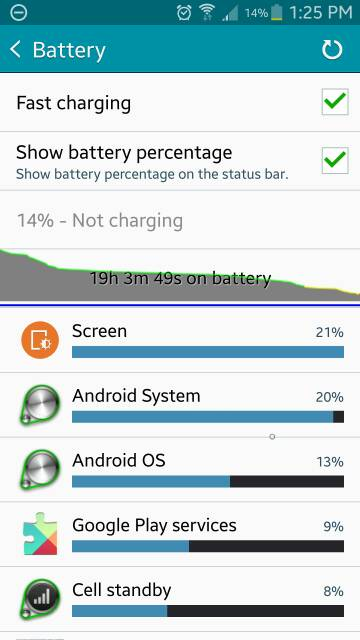 Note 4 - Post your battery life screens and info-screenshot_2014-10-19-13-25-23.jpg