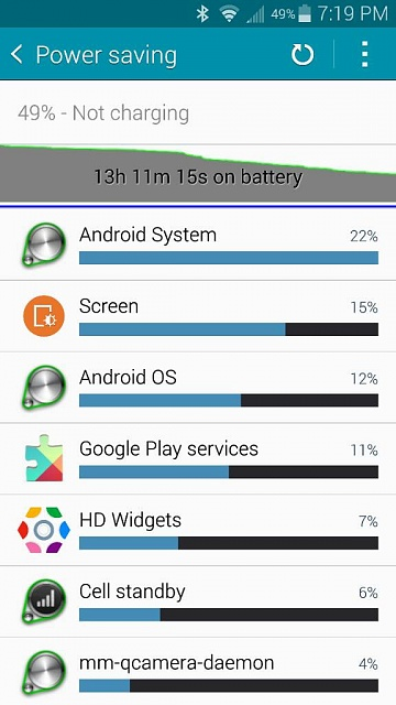 Why is the battery life on my Note 4 low?-1413764580887.jpg