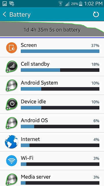 Note 4 - Post your battery life screens and info-screenshot_2014-10-20-13-02-02.jpg