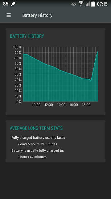 proof you need to turn off data when not in use.-screenshots_2014-10-21-07-15-28.jpg