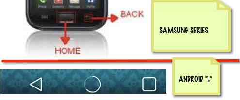 "Design Issue to all Samsung Galaxy series updating to Android ""L""-samsung.jpg"
