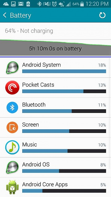 Note 4 - Post your battery life screens and info-1413908831356.jpg