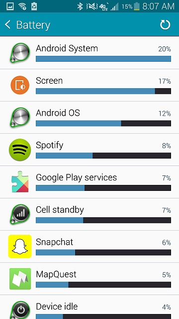 Note 4 Battery Status - Post Your Screen Shots!-screenshot_2014-10-22-08-07-18.jpg