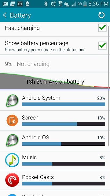 Note 4 - Post your battery life screens and info-screenshot_2014-10-21-20-36-55.jpg