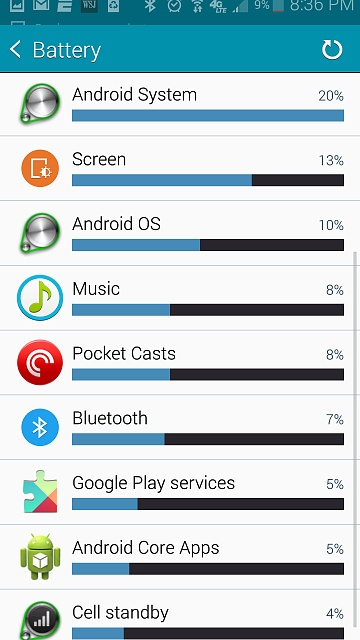 Note 4 - Post your battery life screens and info-screenshot_2014-10-21-20-37-01.jpg