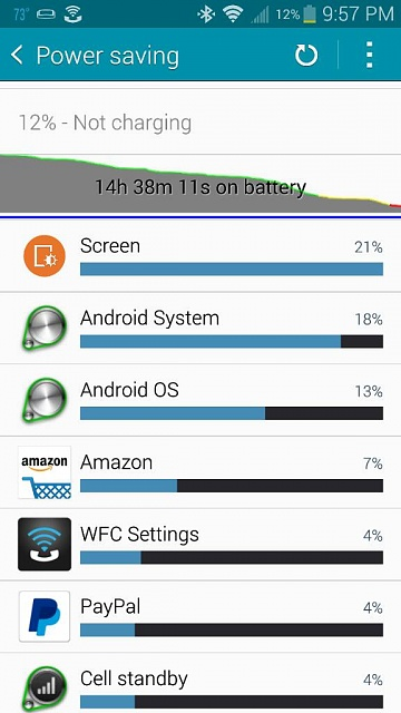 Note 4 - Post your battery life screens and info-1413999161366.jpg