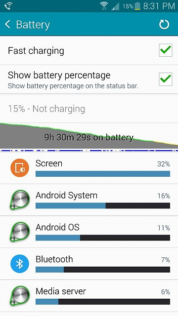 Note 4 - Post your battery life screens and info-1414096902388.jpg