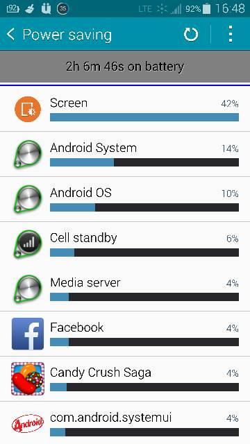 Note 4 - Post your battery life screens and info-screenshot_2014-10-23-16-48-42.jpg