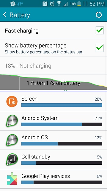 Note 4 - Post your battery life screens and info-uploadfromtaptalk1414122977480.jpg