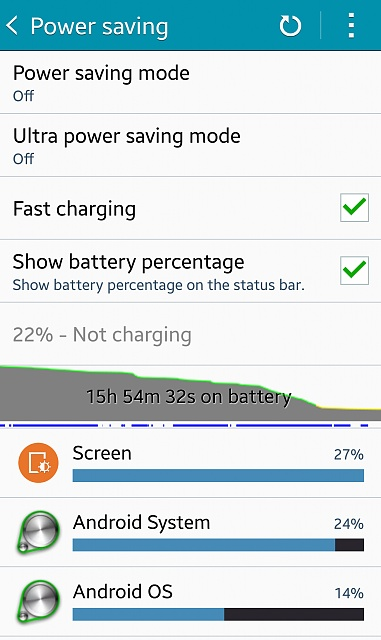Note 4 - Post your battery life screens and info-image_1414050478827.jpg