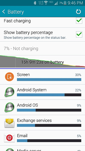 Note 4 - Post your battery life screens and info-uploadfromtaptalk1414203252494.jpg