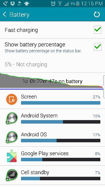 Why is the battery life on my Note 4 low?-screenshot_2014-10-22-12-16-12.jpg