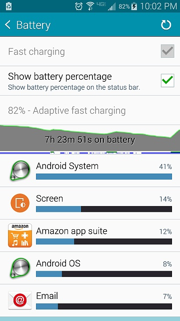 Why is the battery life on my Note 4 low?-screenshot_2014-10-24-22-02-28.jpg