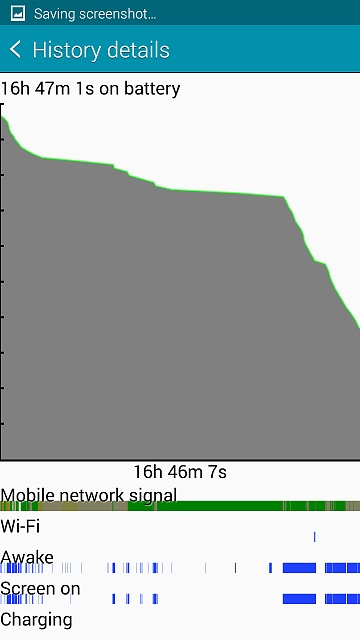Note 4 - Post your battery life screens and info-uploadfromtaptalk1414247845048.jpg