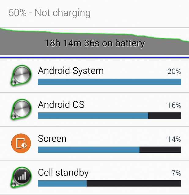 Note 4 - Post your battery life screens and info-scrapbook_1414256841950.jpg