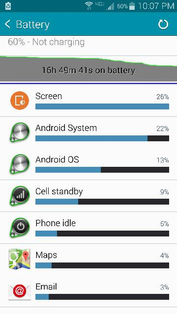 Note 4 - Post your battery life screens and info-screenshot_2014-10-25-22-07-47.jpg
