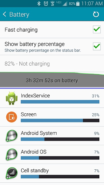 Samsung Galaxy Note 4 Index Service eating up my battery-uploadfromtaptalk1414336145956.jpg