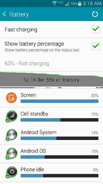 Note 4 - Post your battery life screens and info-screenshot_2014-10-26-09-18-01.jpg