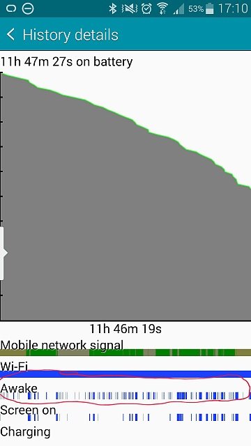 Why is the battery life on my Note 4 low?-uploadfromtaptalk1414423346046.jpg