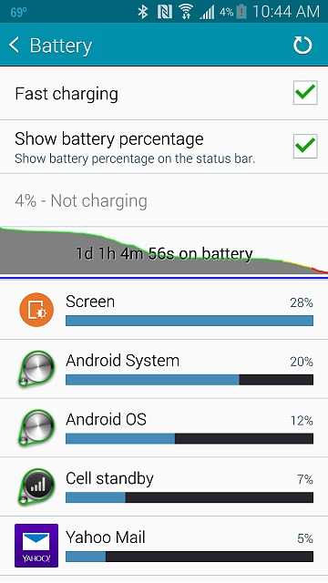 Note 4 - Post your battery life screens and info-uploadfromtaptalk1414424785747.jpg