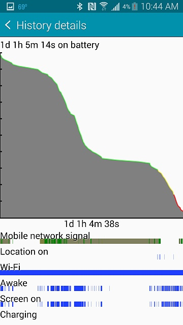 Note 4 - Post your battery life screens and info-uploadfromtaptalk1414424806685.jpg