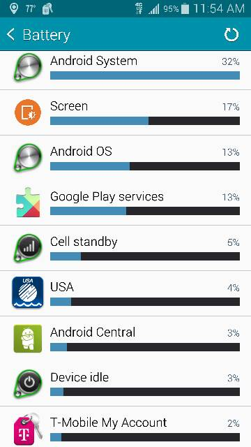 Note 4 - Post your battery life screens and info-screenshot_2014-10-27-11-54-17.jpg