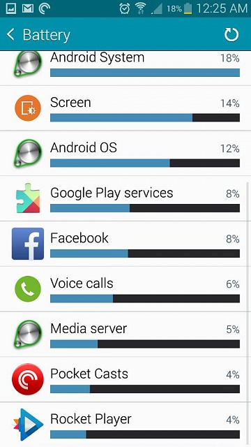 Note 4 - Post your battery life screens and info-1414435302762.jpg
